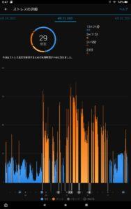 不眠と睡眠導入剤(ガーミンアプリ)